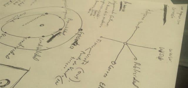 Carlos Cortés en asesoría para la construcción de la matríz de ADN de marca para Creaciones JA
