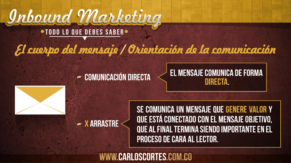 carlos-cortes-anatomia-del-email-marketing-inbound