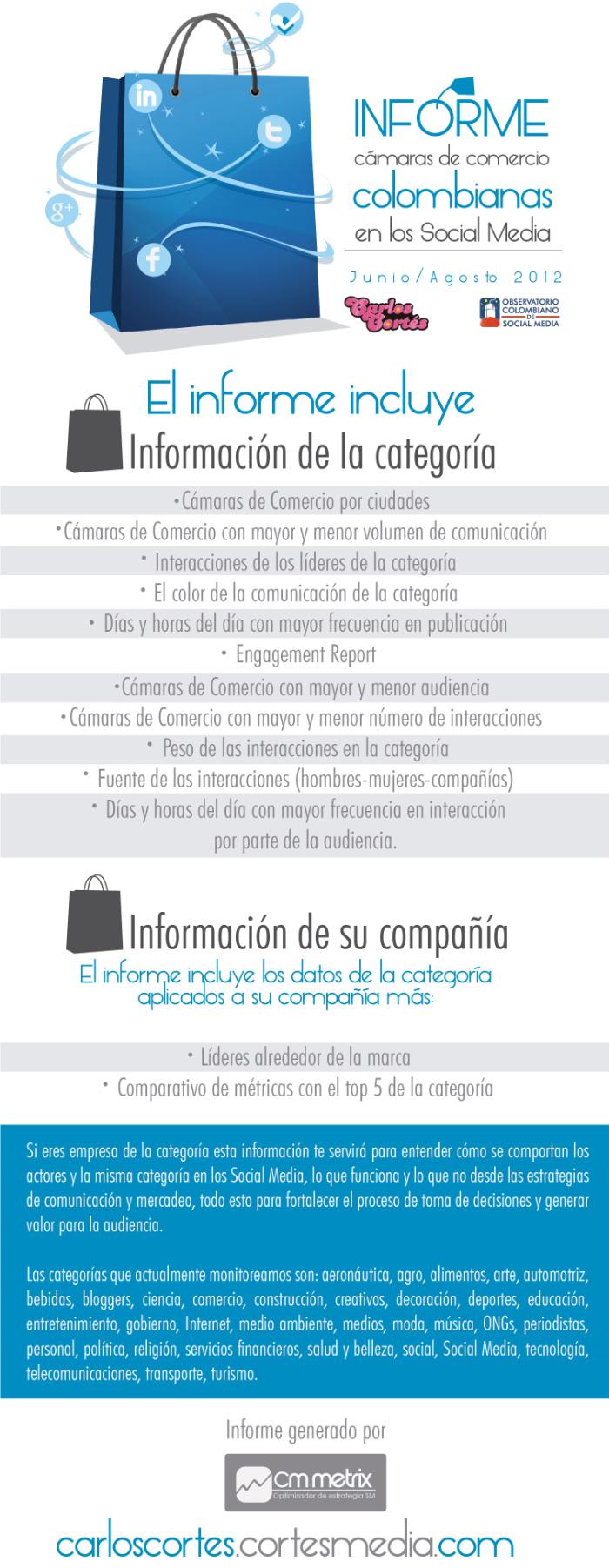 camaras-de-comercio-colombianas