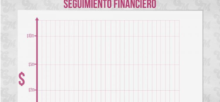 Seguimiento financiero