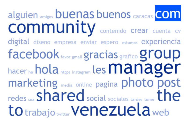 community-managers-venezuela-social-media-marketig-facebook-carlos-cortes