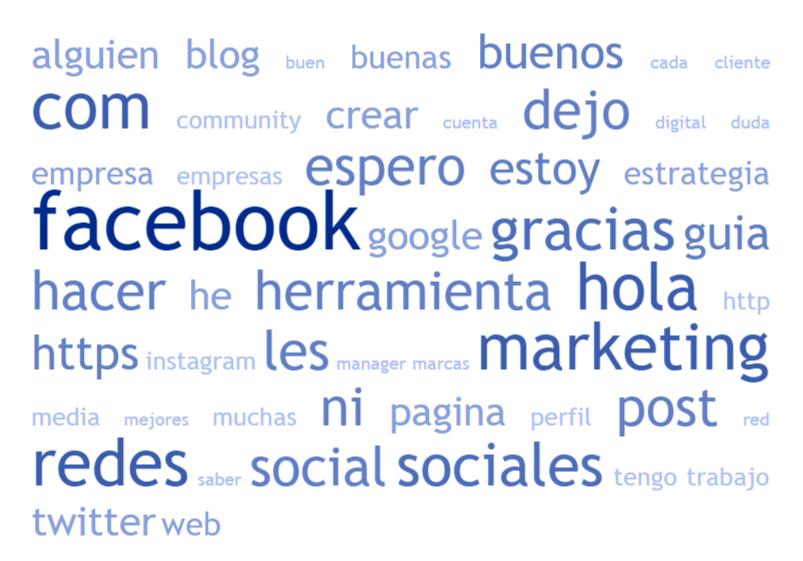 grupo-de-intercambio-de-experiencias-en-community-manager-tags-carlos-cortes-social-media-grupos-facebook