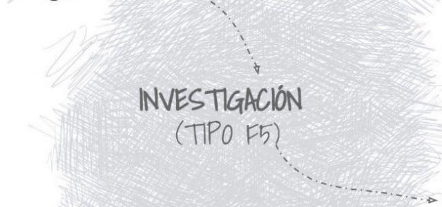 Investigación Tipo F5 para la cuenta Twitter del Presidente de la Cámara de Comercio de Pereira