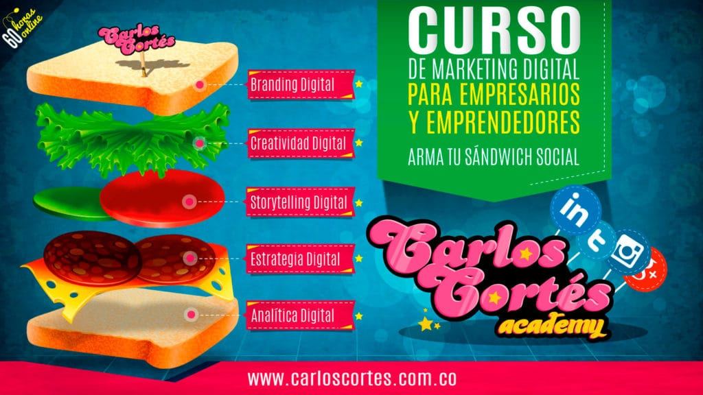 Curso de marketing digital para empresarios y emprendedores