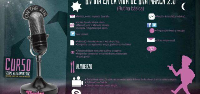 Rutina de un ciudadano digital. Un día en la vida de una marca 2.0